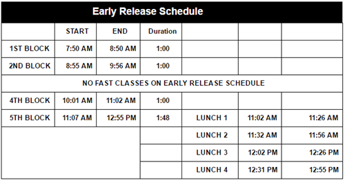 bell schedule early out