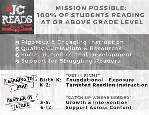 Learning Curriculum Professional Development Literacy